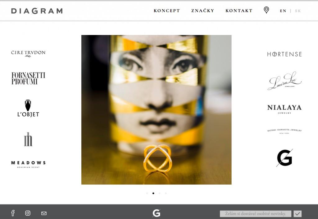 DIAGRAM WEB SK_2