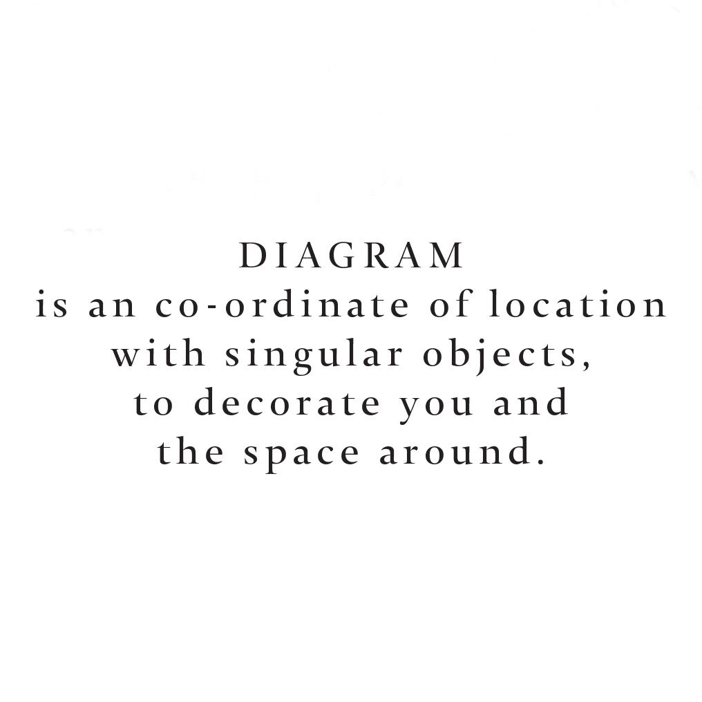 DIAGRAM concept