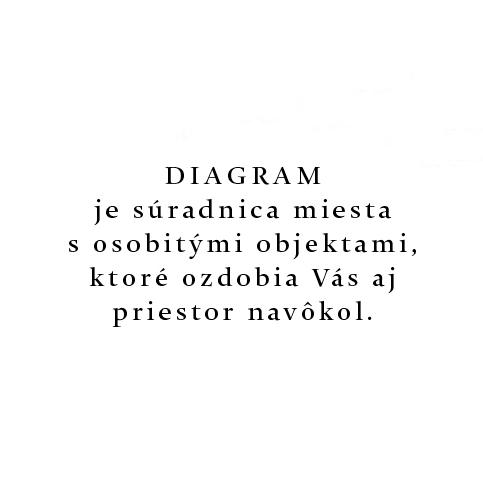 DIAGRAM_concept SK